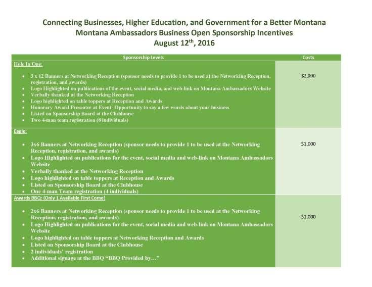 Montana Ambassadors Sponsorship Incentives_Page_1